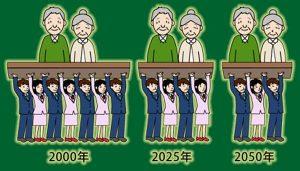 Tình hình già hóa dân số tại Nhật